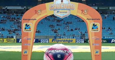Tristeza na região, Cruzeiro fora do Gauchão em 2019