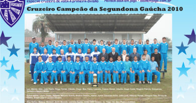RELEMBRANDO 2010 – EC CRUZEIRO CAMPEÃO